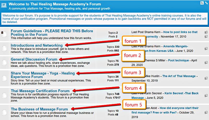 sub forums