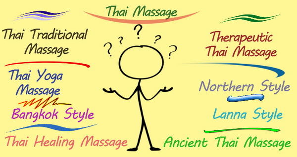 thai massage names