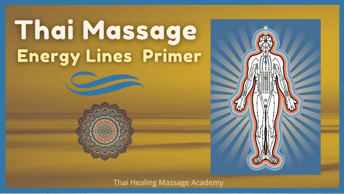 Thai Massage Energy line primer
