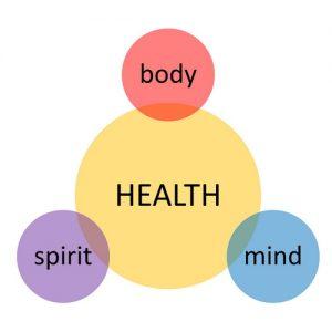 body mind spirit diagram